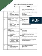 Planificacion de Objetivos Del Proceso Psicoperapeutico