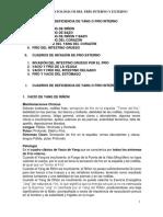 Cuadros patológicos  Frio Interno-externo.docx
