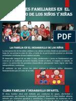Condiciones Familiares en El Desarrollo Del Niño y