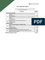 ministerio-publico TUPA.pdf