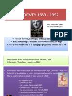 JHON DEWEY 1859 - 1952