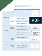Listado de Longitudes y Diametros de Acero Para La Estructura de Una Edificacion