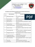 Distributie Proceduri Curs Scim (1)
