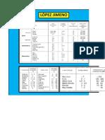 Mallas - Excel (2)