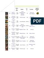 Pathfinder Module List