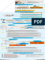 CME_Poster_Feature_OM_Management(01).pdf