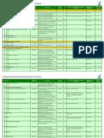 PETRONAS SWECs External 01112017 - Services