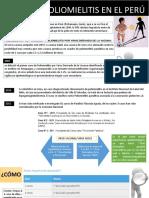 Casos de Poliomielitis en El Perú