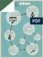 Infografia (2)