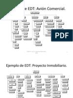Ejemplo de EDT