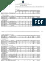 Edital Nº 46_2017 -PEBTT-Homologação