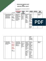 Ringkasan Temuan Audit dan Rencana Tindak Lanjut.docx