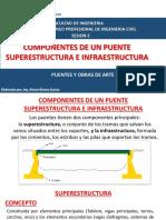 sesion 2 - Componentes de un Puente Superestructura e Infraestructura.pptx