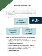 Exposicion Metodologia II