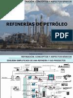 Tema III.3. Proceso de Refinación de Petróleo