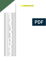 Datos Meterologicos PIRA