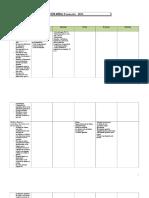 Planificacion Anual 7 CS NATURALES II Semestre