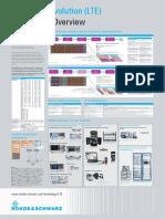 Lt e Technology Overview 022015