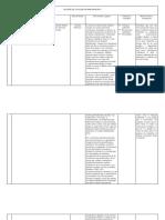 Matriz de Analisis de Bibliografia