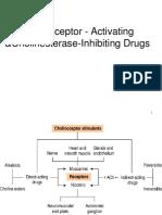 Cholinoceptors Activating Drugs.