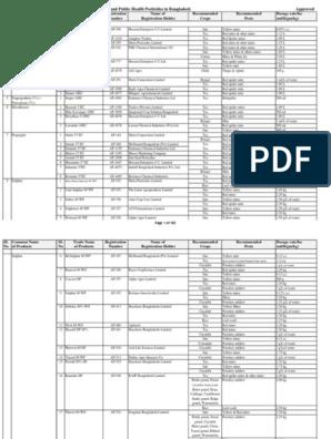 Registered Pesticides List | Pesticide | Jute