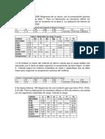Ejercicios de Cargas 2017-2