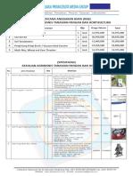 RAB BANSOS SMK 2018 Agribisnis Tanaman Pangan Hortikultura-0877.8252.7700