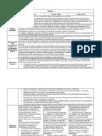 Cuadro Comparativo Entre Planes y Programas de 4, 5 y 6 de Primaria