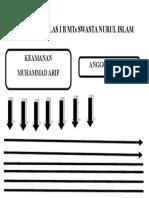 Struktur Kelas i b Mts Swasta Nurul Islam 1