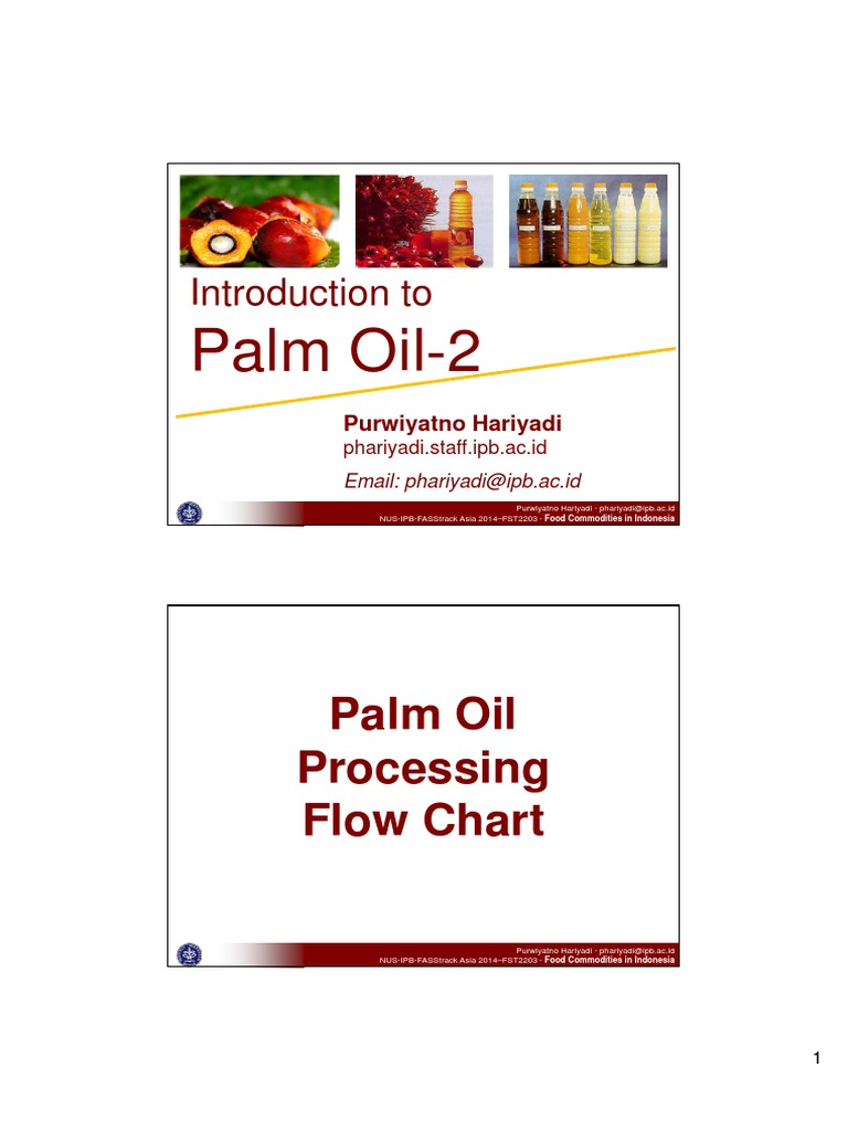 Introduction Palm Oil Processing 2 Vegetable Oil Palm Oil