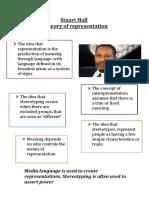 theory of representation