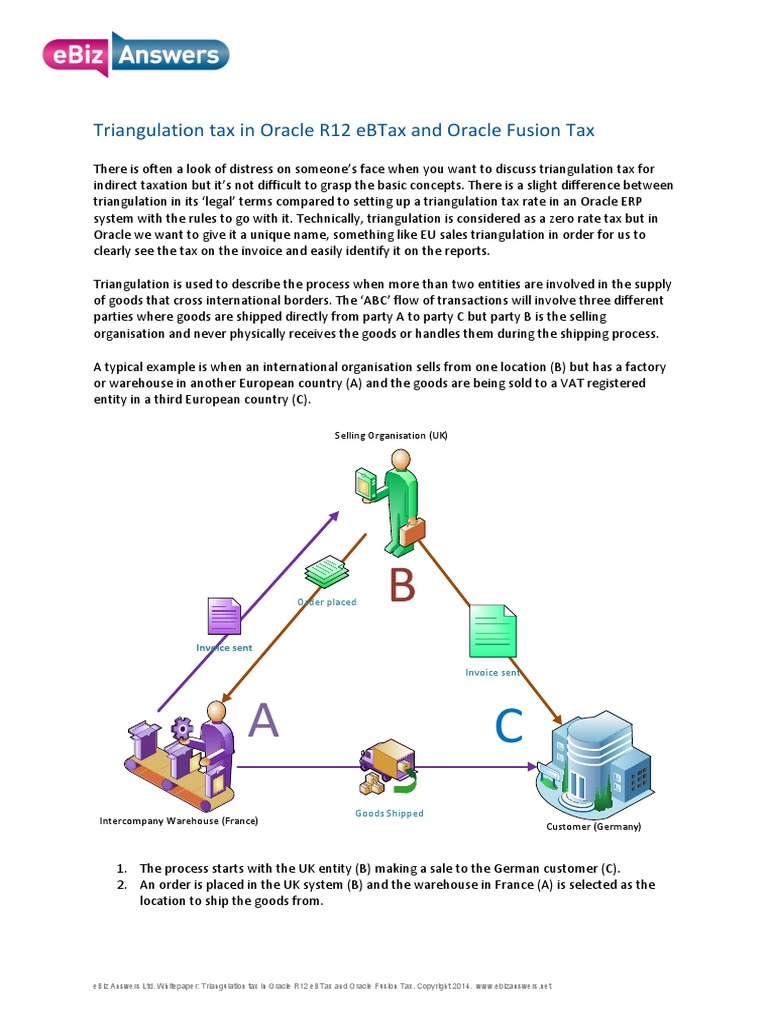 EBizAnswers Triangulation Tax in Oracle R12 (1) | Value