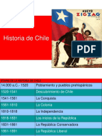 Chile SigloXIX