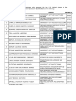 November 2017 Civil Engineering Board Exam Top 10