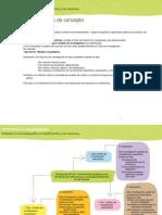 FI U2 ActividadPatrodConcepto Respuestas 3