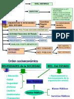 Cuadro de Finanzas Publicas