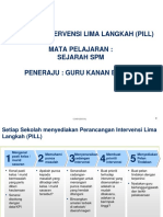 Contoh Program Intervensi