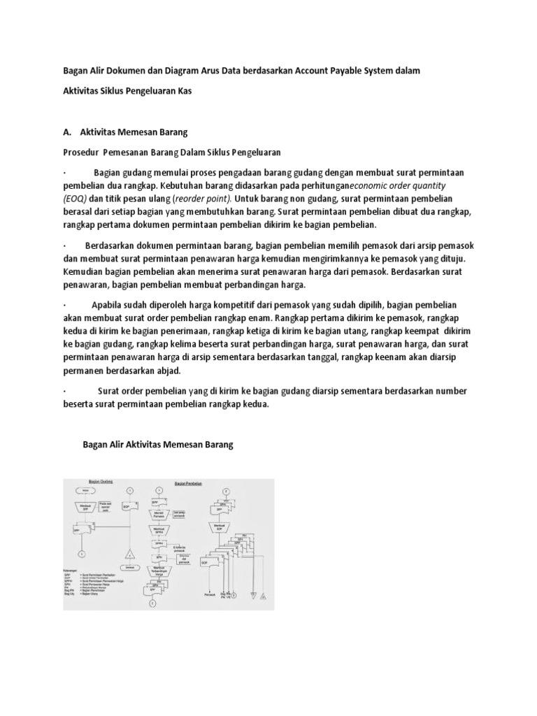 Bagan alir dokumen dan diagram arus data berdasarkan account bagan alir dokumen dan diagram arus data berdasarkan account payable system dalamcx ccuart Gallery