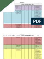 website CLASSES OF MEMBERSHIP UNDER RISM.pdf