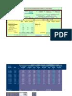 Calculadora IMSSP