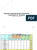 Example Hazard Vulnerability Assessment for a Hospital