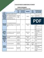 Norma Técnica de Salud Que Establece El Esquema Nacional de Vacunación