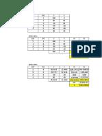 Calculo de Area - Metodo Matricial