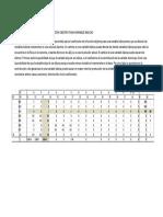 Cambios en Los Coeficientes de La Función Objetivo Para Variables Basicas