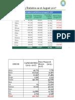 Slides on Metering Statistics as at August 2017