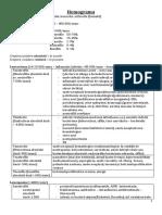 anemii 1.1 - hemograma, clasificare sd. anemice.docx