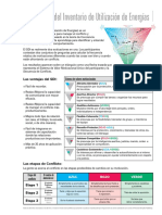 SDI Info Espaniol