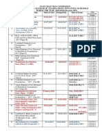 Ssc Exam Schedule 2018