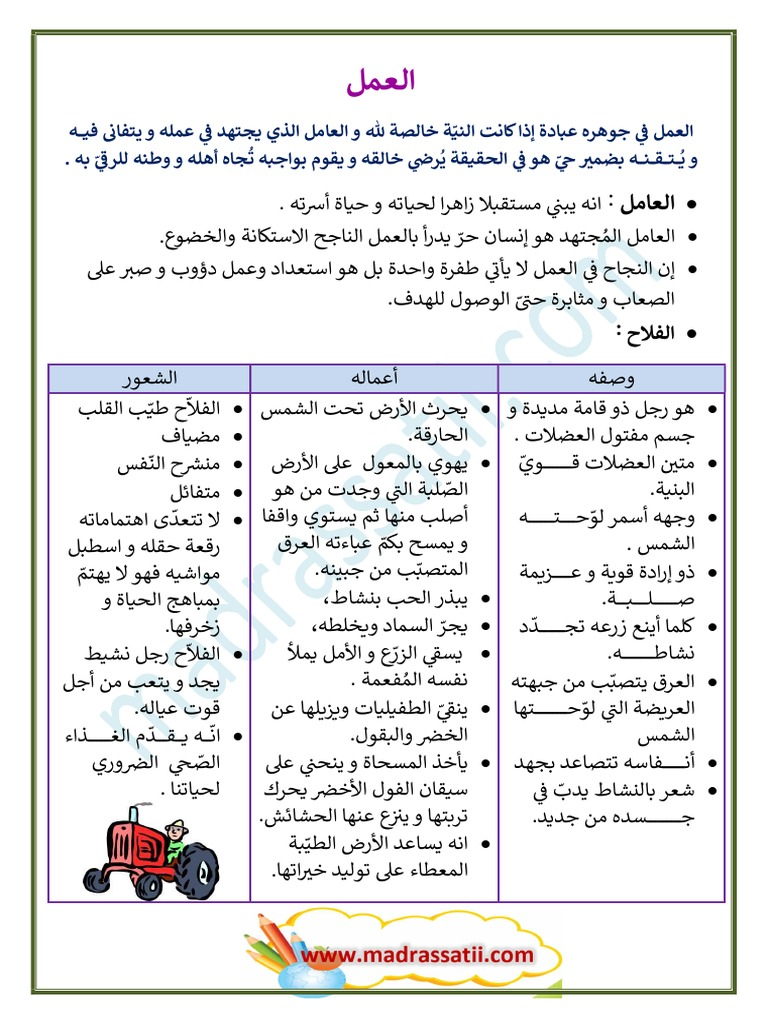 3a83daa0c364c وصف العمال الفلاح النجار الحداد