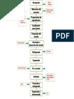 flujograma para informe.pptx
